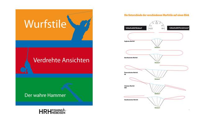 Wurfstile Compendium HRH Fishing Hebeisen
